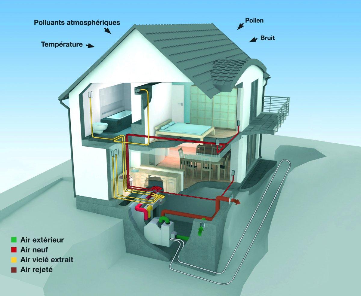 ventilation vmc prix ventilation vmc sur enperdresonlapin. Black Bedroom Furniture Sets. Home Design Ideas